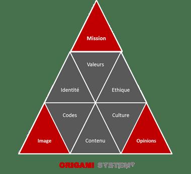 wellcom-origami-system