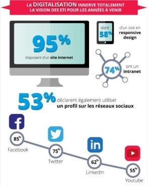 Infographie ETI Capture 3