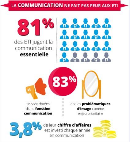 Infographie ETI Capture 1