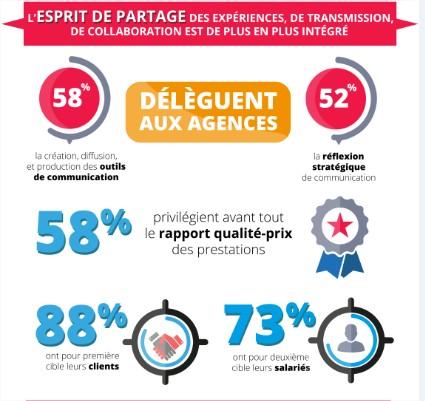 Infographie ETI Capture 2
